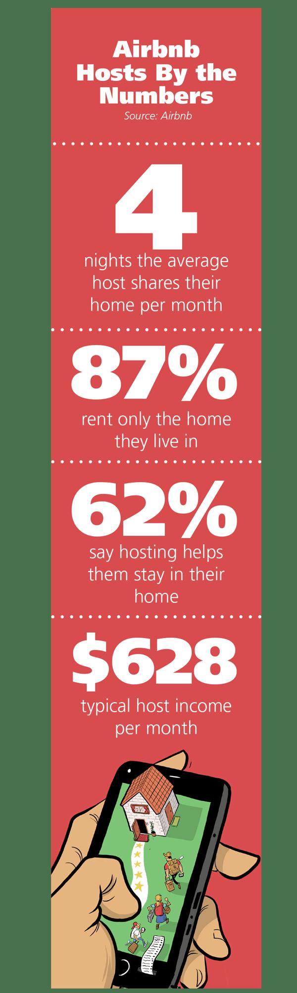 Mi Casa, Su Casa: Home Sharing and the Taxman