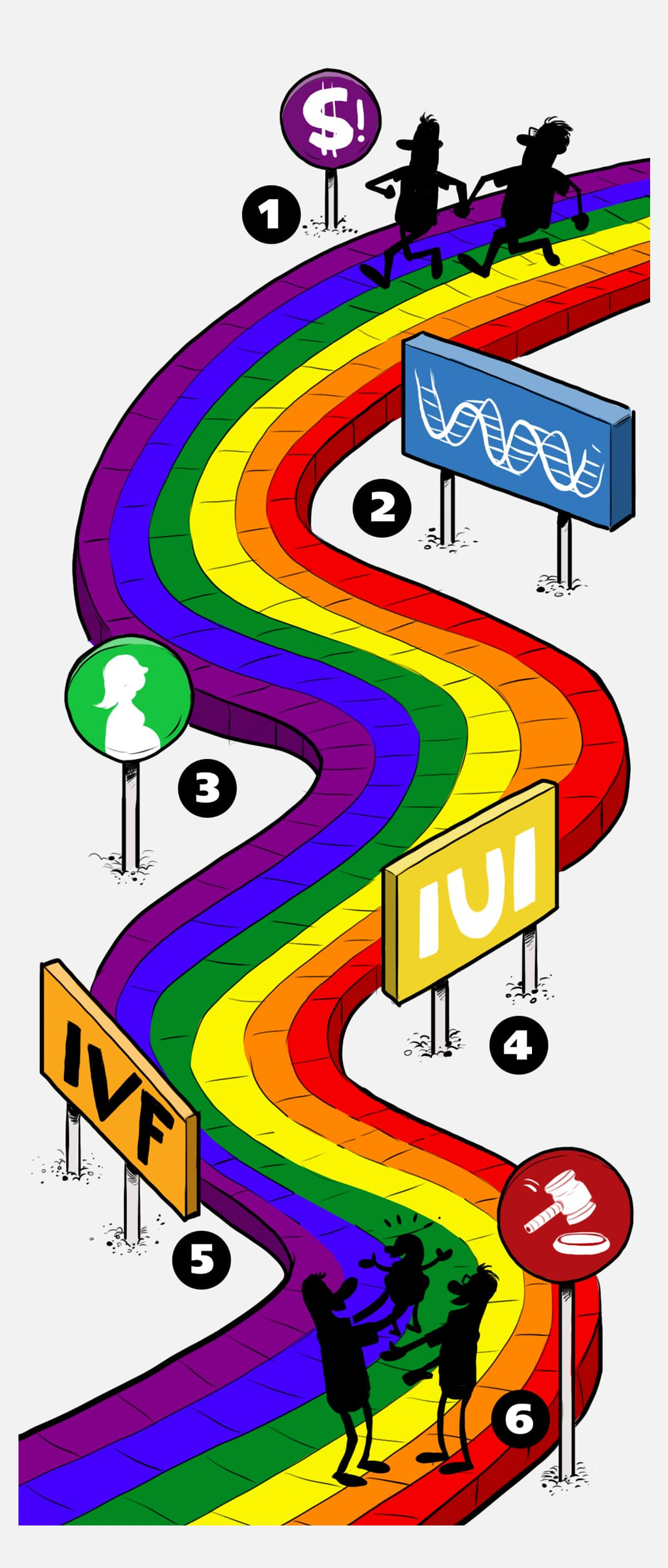 The LGBTQ2+ road to family-building