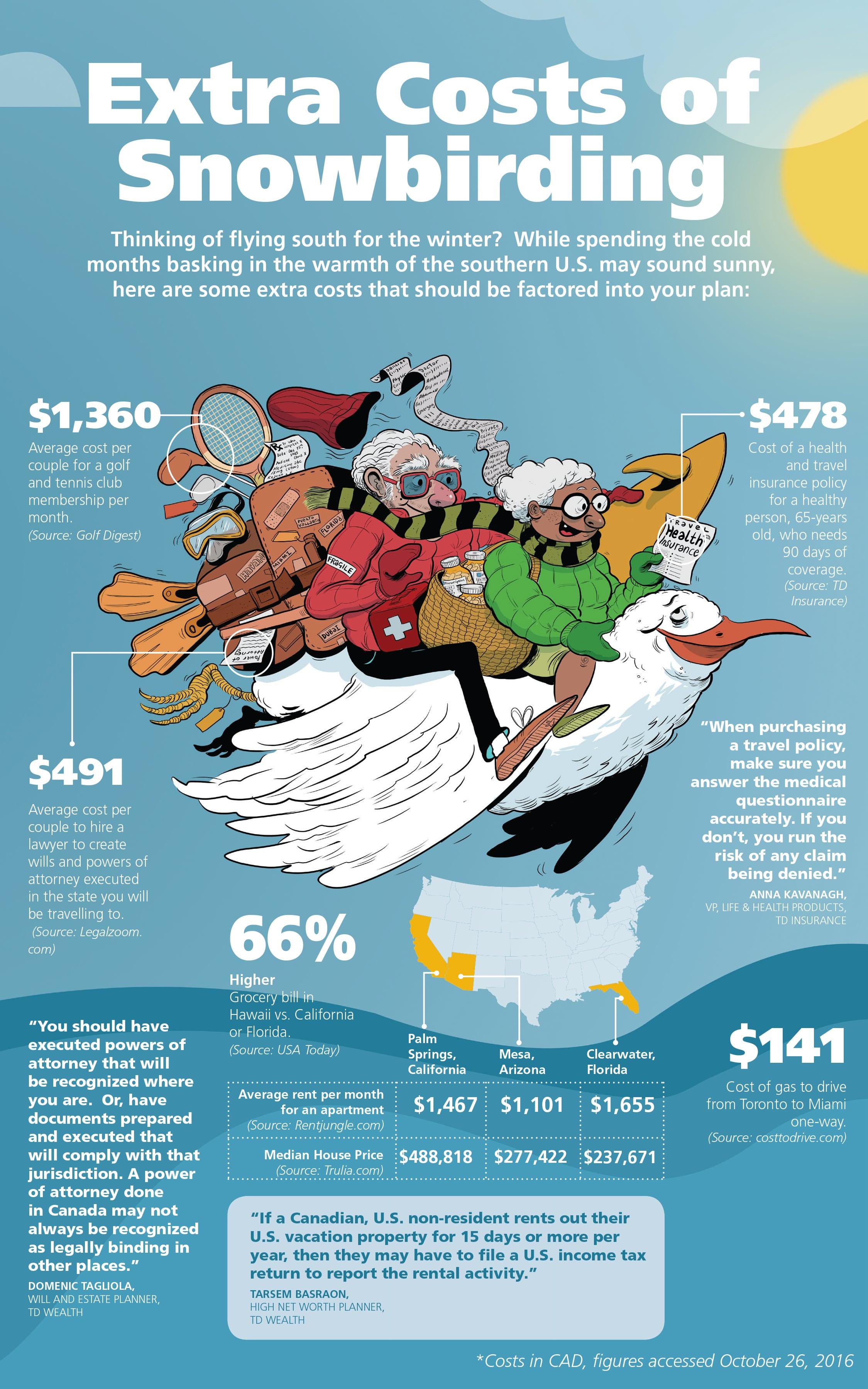 Snowbird Infographic