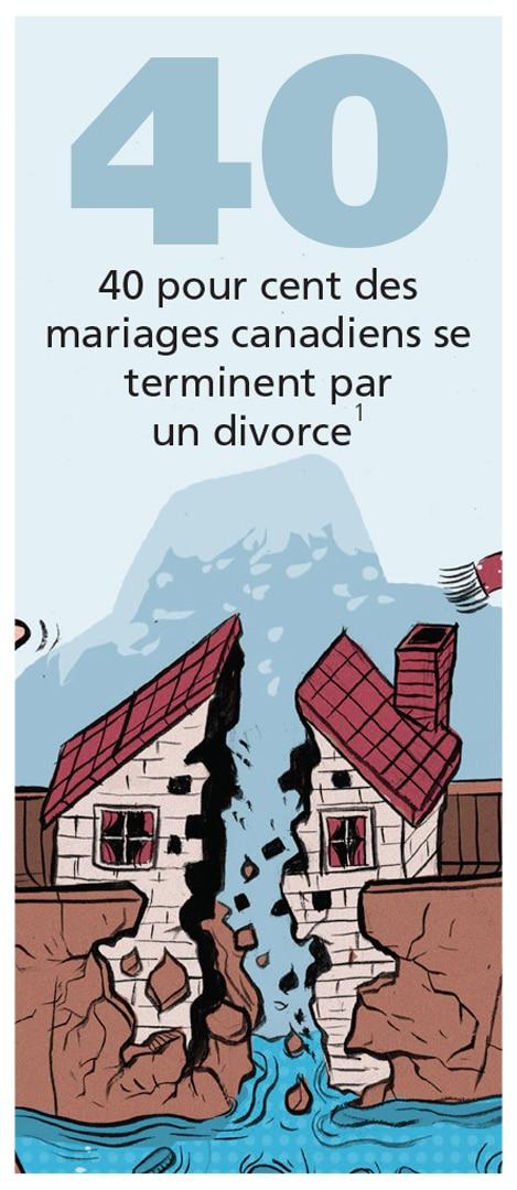 Le divorce de votre enfant et votre argent