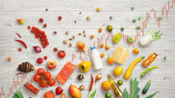 What food inflation says about global supply chains and financial markets